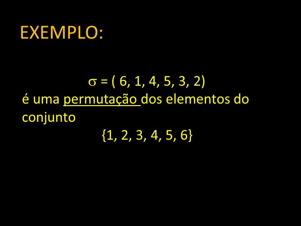 Exemplos: = (6, 5, 3, 1, 2, 4) Produto elementar correspondente: a 16 a 25 a 33 a 41 a 52 a 64 = (1, 3, 2, 4, 6, 5) Produto elementar correspondente: a 11 a 23 a 32 a 44 a 56 a 65