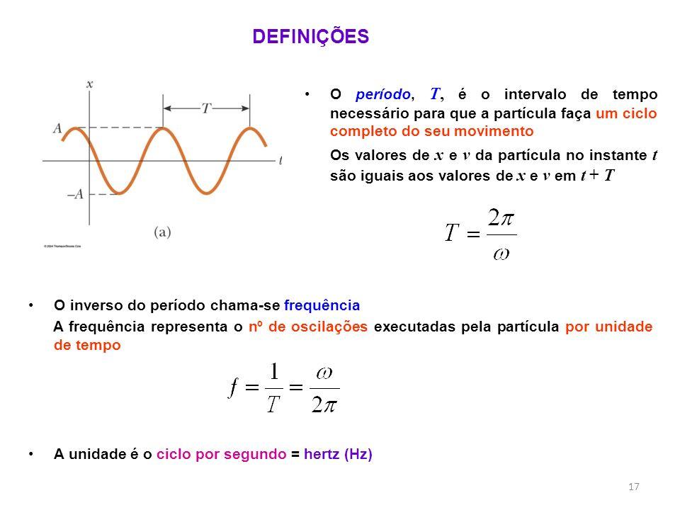 O período, T, é o intervalo de tempo necessário para que a partícula faça um ciclo completo do seu movimento Os valores de x e v da partícula no insta