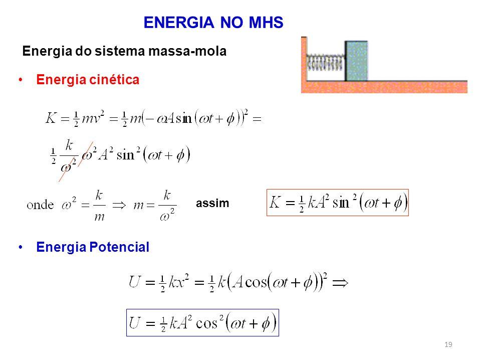 Energia cinética Energia Potencial ENERGIA NO MHS Energia do sistema massa-mola 19 assim