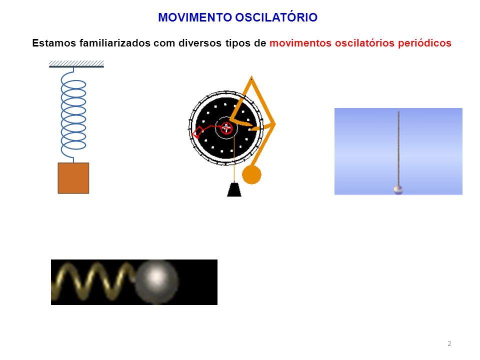 MOVIMENTO OSCILATÓRIO Estamos familiarizados com diversos tipos de movimentos oscilatórios periódicos 2