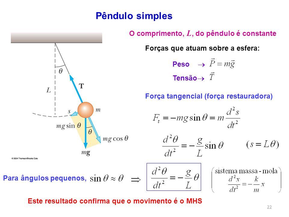 Pêndulo simples Forças que atuam sobre a esfera: Peso Tensão Força tangencial (força restauradora) O comprimento, L, do pêndulo é constante Para ângul