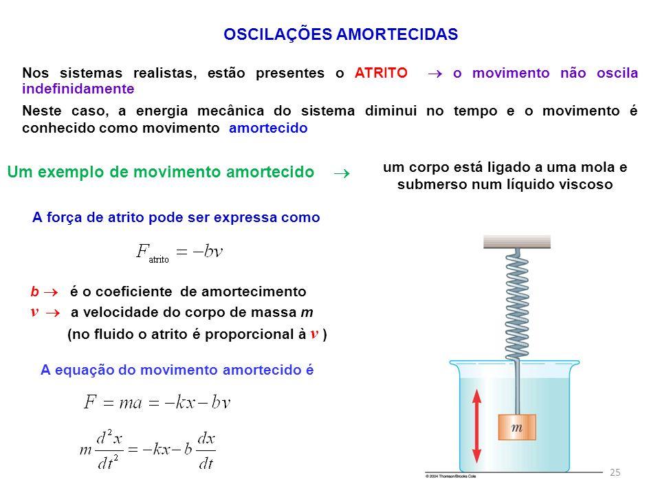 OSCILAÇÕES AMORTECIDAS Nos sistemas realistas, estão presentes o ATRITO o movimento não oscila indefinidamente Neste caso, a energia mecânica do siste