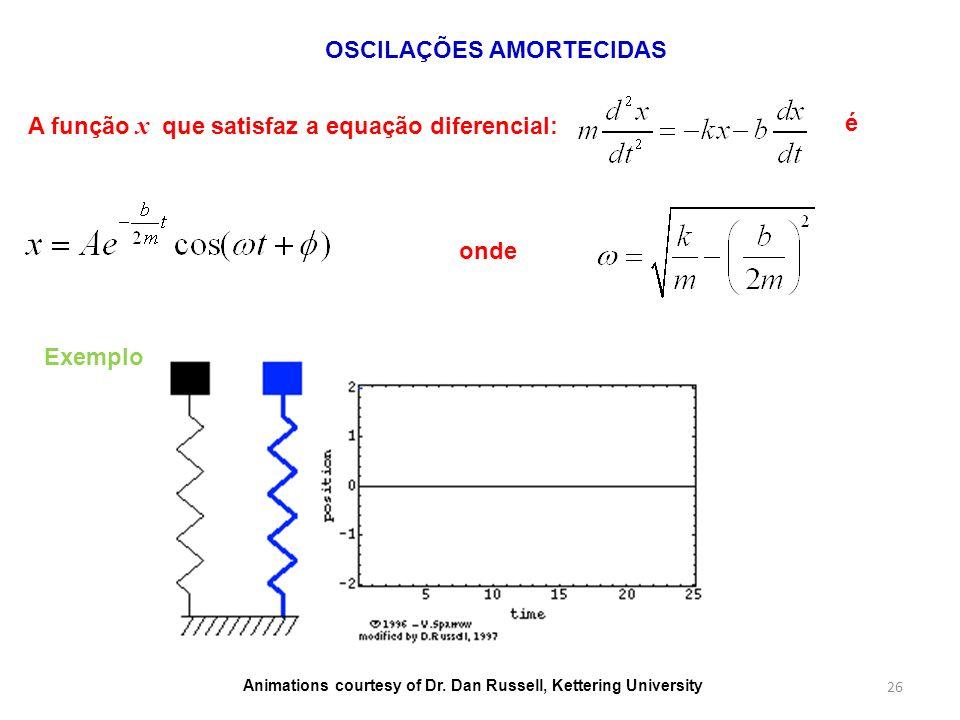 26 OSCILAÇÕES AMORTECIDAS A função x que satisfaz a equação diferencial: é onde Exemplo Animations courtesy of Dr. Dan Russell, Kettering University