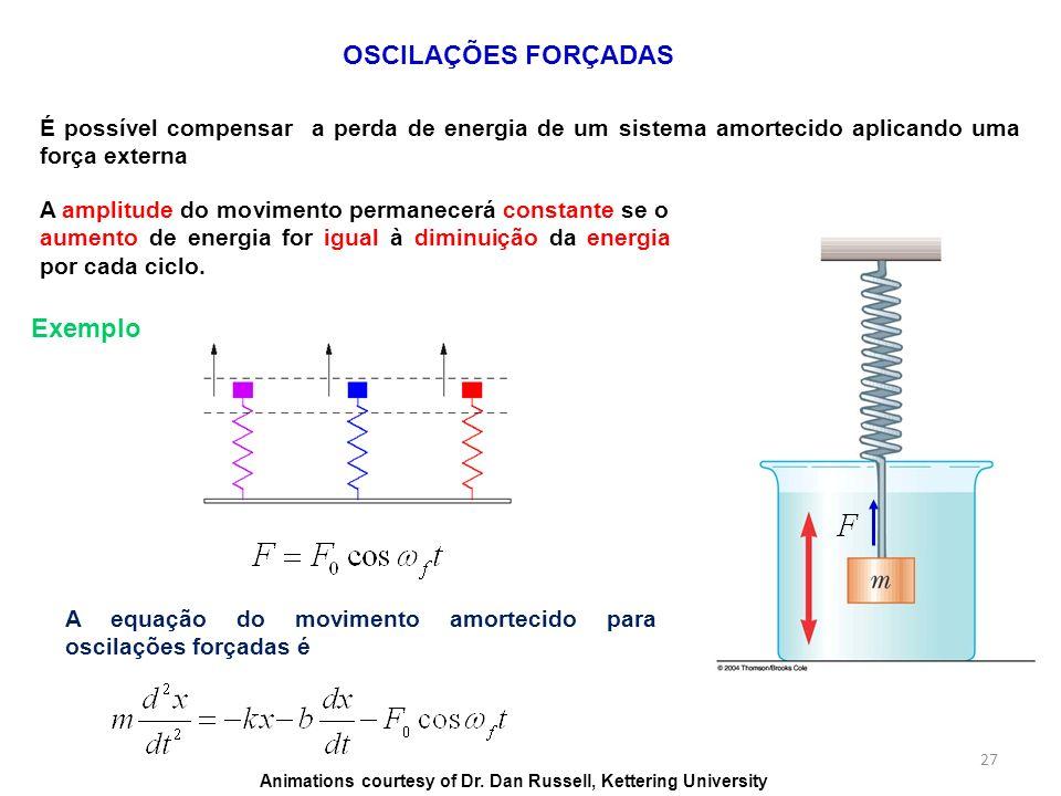 OSCILAÇÕES FORÇADAS É possível compensar a perda de energia de um sistema amortecido aplicando uma força externa A equação do movimento amortecido par