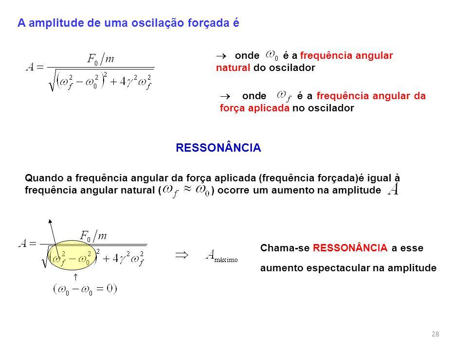 Quando a frequência angular da força aplicada (frequência forçada)é igual à frequência angular natural ( ) ocorre um aumento na amplitude RESSONÂNCIA