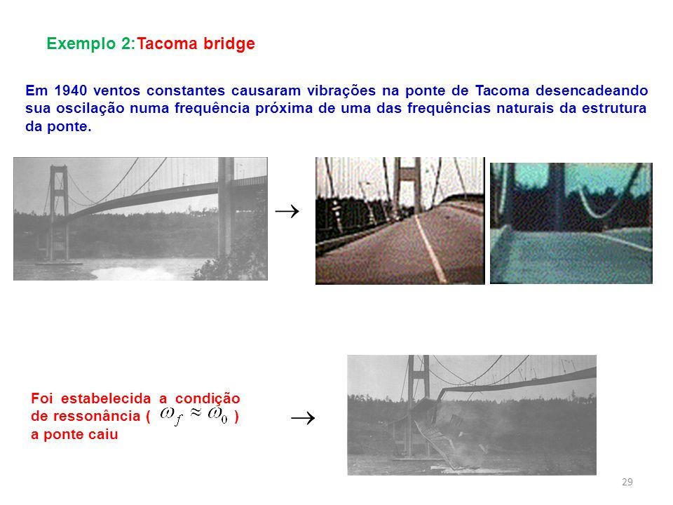 Foi estabelecida a condição de ressonância ( ) a ponte caiu 29 Exemplo 2:Tacoma bridge Em 1940 ventos constantes causaram vibrações na ponte de Tacoma