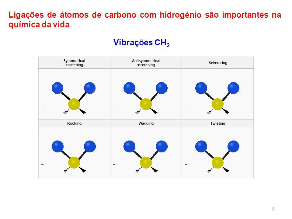 6 Symmetrical stretching Antisymmetrical stretching Scissoring RockingWaggingTwisting Ligações de átomos de carbono com hidrogénio são importantes na