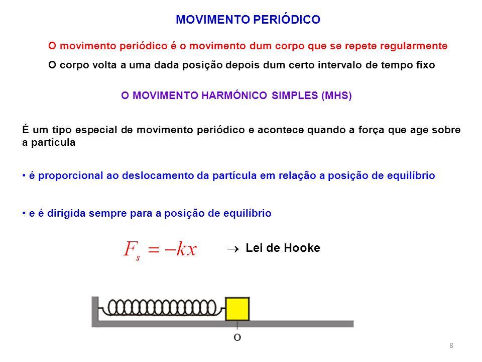 MOVIMENTO PERIÓDICO O movimento periódico é o movimento dum corpo que se repete regularmente O corpo volta a uma dada posição depois dum certo interva