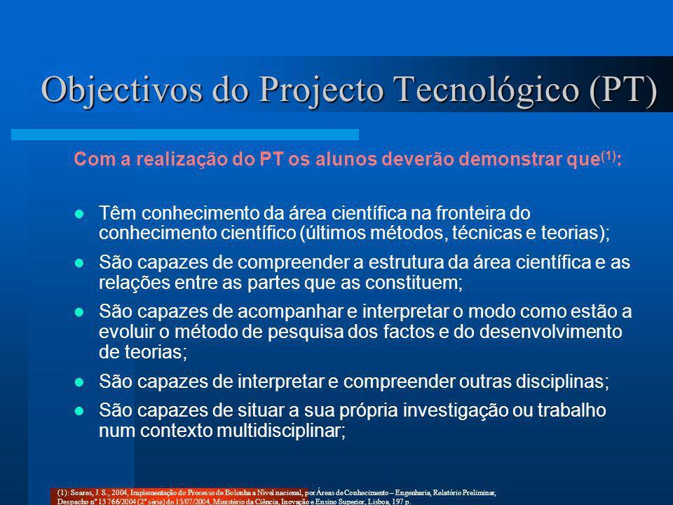 Objectivos do Projecto Tecnológico (PT) Com a realização do PT os alunos deverão demonstrar que (1) : Têm conhecimento da área científica na fronteira