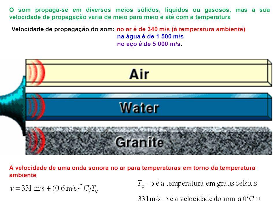O som propaga-se em diversos meios sólidos, líquidos ou gasosos, mas a sua velocidade de propagação varia de meio para meio e até com a temperatura A