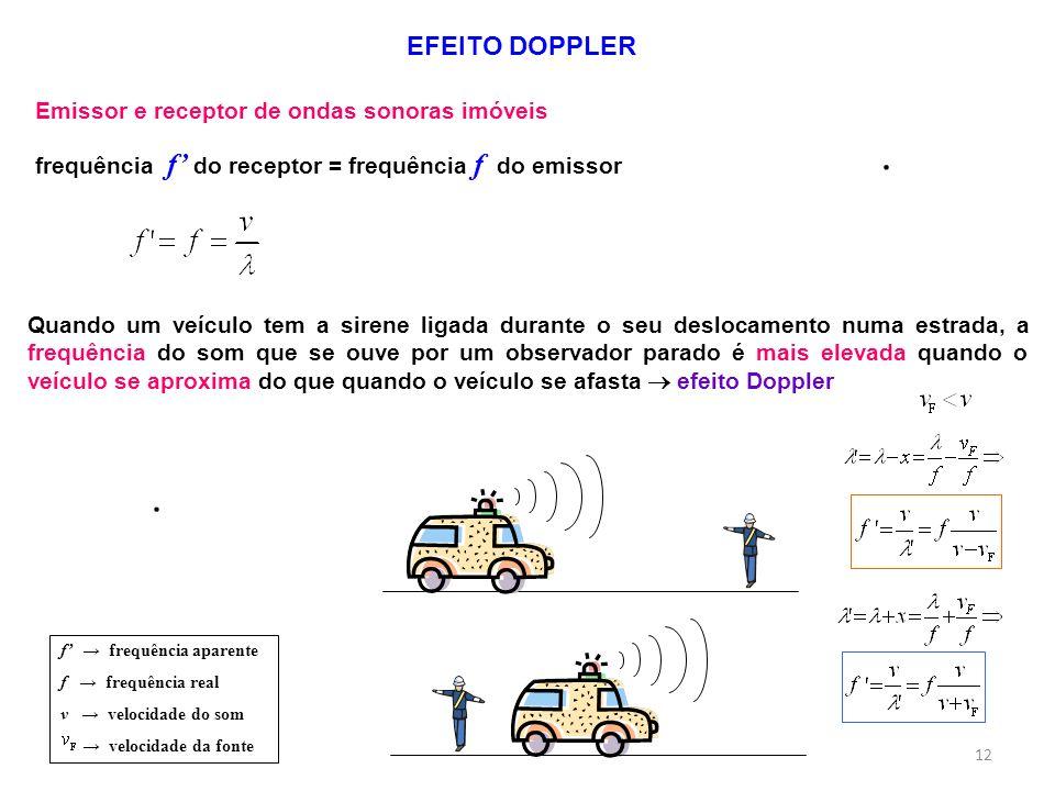 EFEITO DOPPLER Quando um veículo tem a sirene ligada durante o seu deslocamento numa estrada, a frequência do som que se ouve por um observador parado