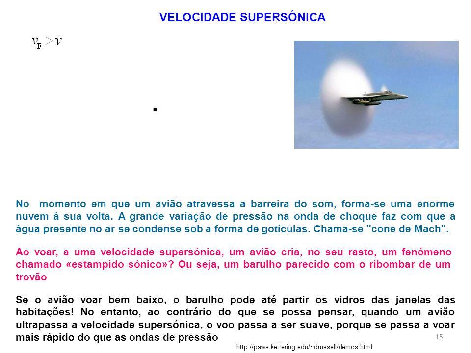 Ao voar, a uma velocidade supersónica, um avião cria, no seu rasto, um fenómeno chamado «estampido sónico»? Ou seja, um barulho parecido com o ribomba