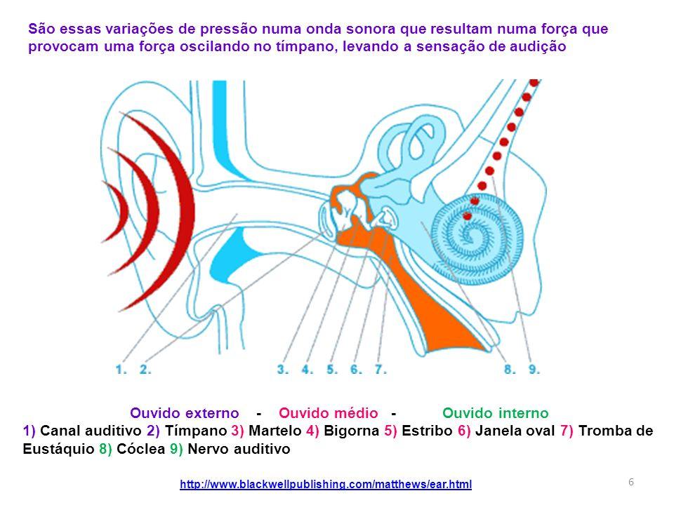 São essas variações de pressão numa onda sonora que resultam numa força que provocam uma força oscilando no tímpano, levando a sensação de audição htt
