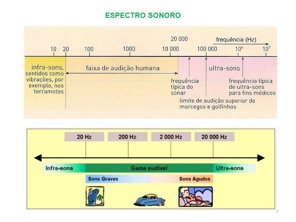 ESPECTRO SONORO 7