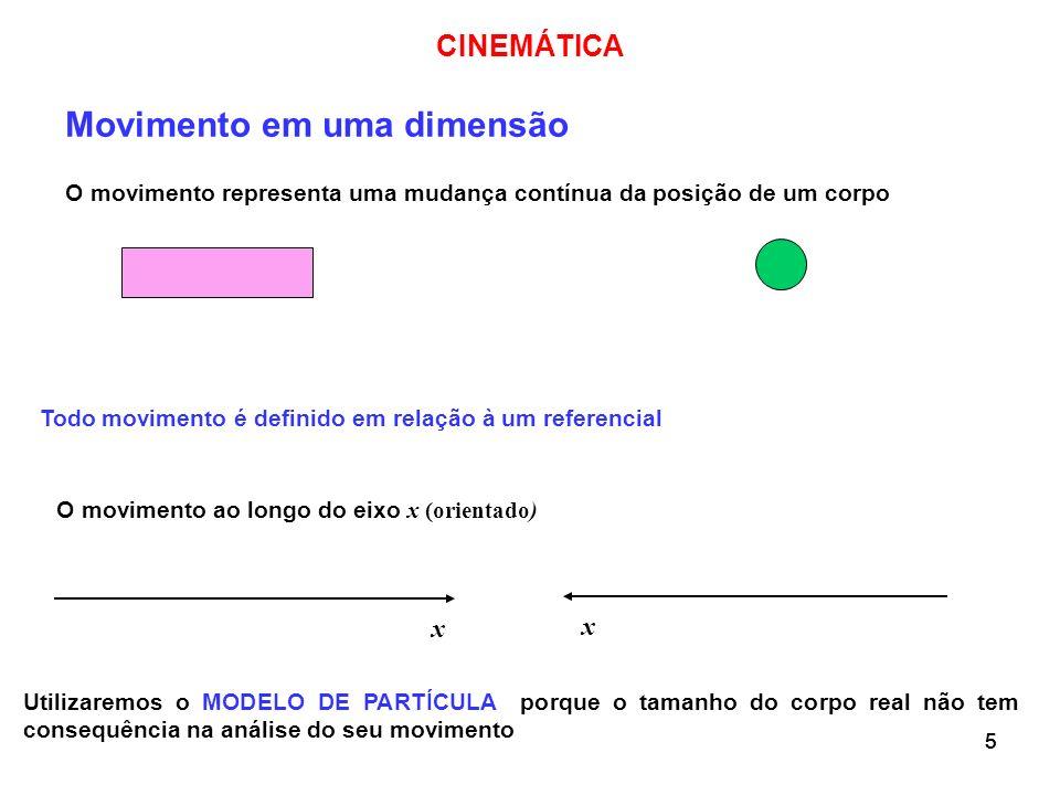 666 Um corpo é localizado pela sua posição ao longo de um eixo orientado, relativamente a um ponto de referência (o observador), em geral a origem ( x = 0) Posição -3 -2 -1 0 1 2 3 x (m)