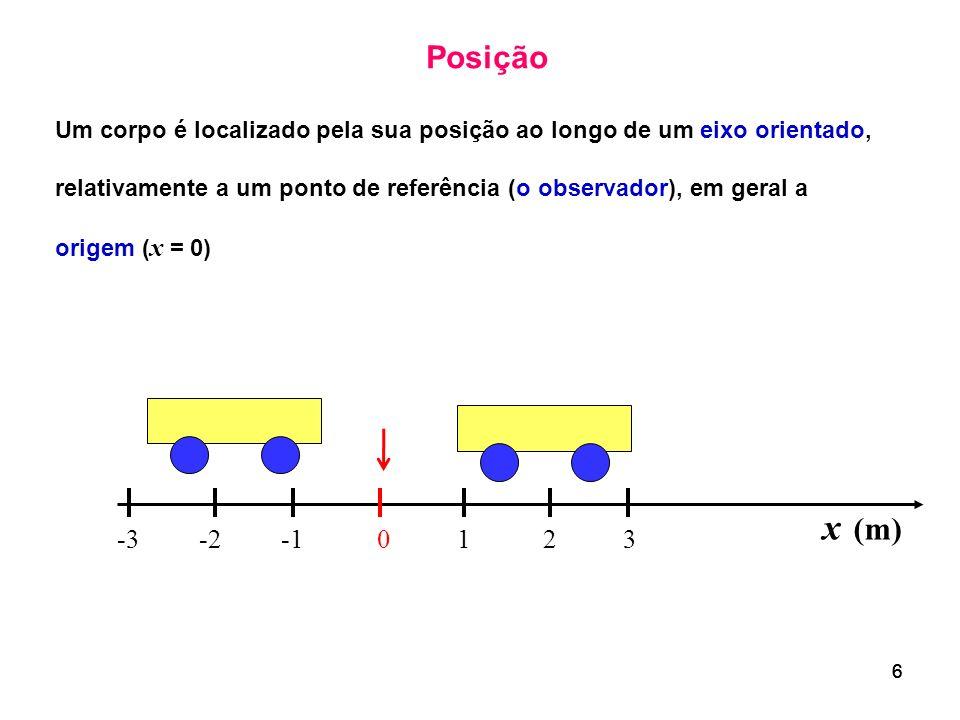 777 Deslocamento O deslocamento unidimensional de um objeto num intervalo de tempo ( t f - t i ) é a diferença entre a posição final ( x f ) no instante t f e a posição inicial ( x i ) no instante t i Exemplo 1 Corrida de 100 m x = x f - x i t = t f – t i deslocamento intervalo de tempo
