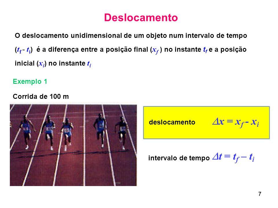 888 Exemplo 2.Corrida de 100 metros. O corredor parte de x i = 0 m para x f = 100 m.