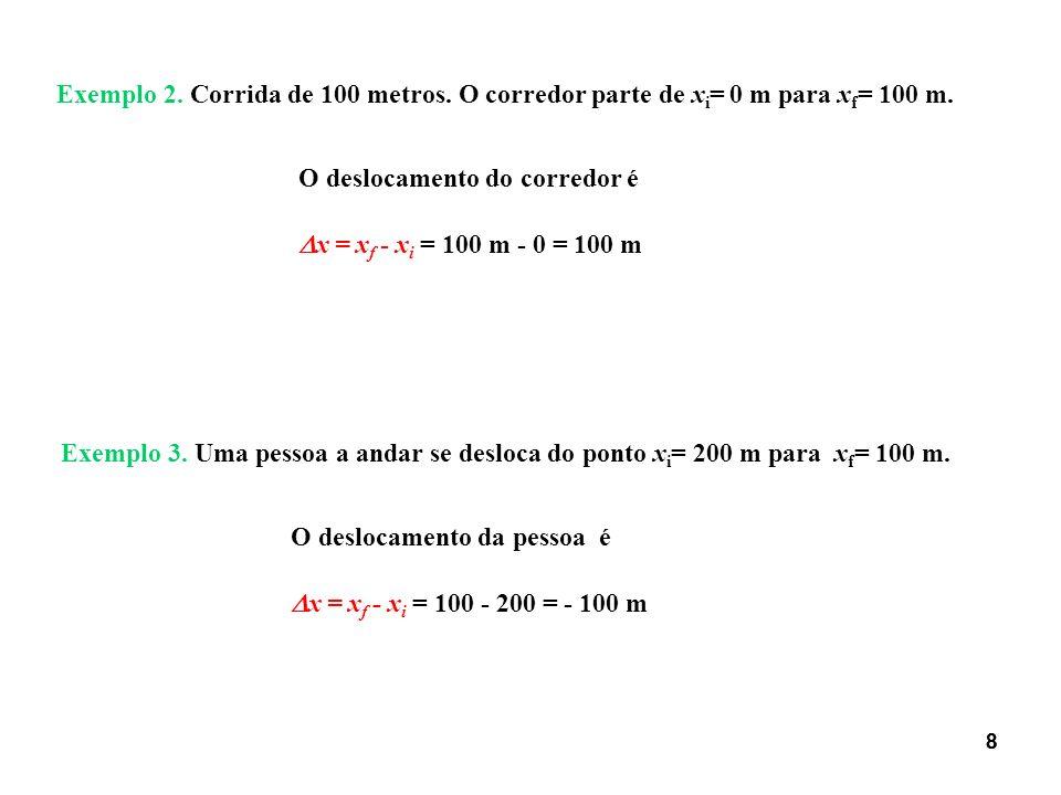 999 Velocidade média A velocidade média é a distância x = x f - x i percorrida pela partícula num intervalo de tempo t = t f - t i x t Temos a noção intuitiva de velocidade como sendo o espaço percorrido por um corpo num certo tempo xfxf xixi tftf titi