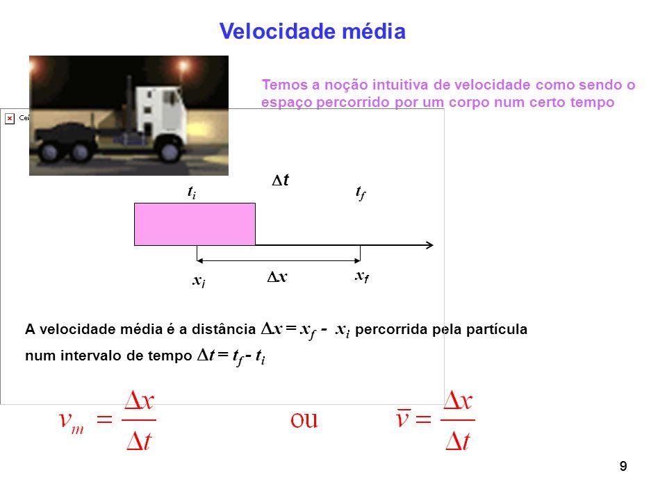 10 posição x como uma função do tempo t x t x1x1 x2x2 t1t1 t2t2 t x Deslocamento : x = x f - x i declive de uma secante Velocidade média: