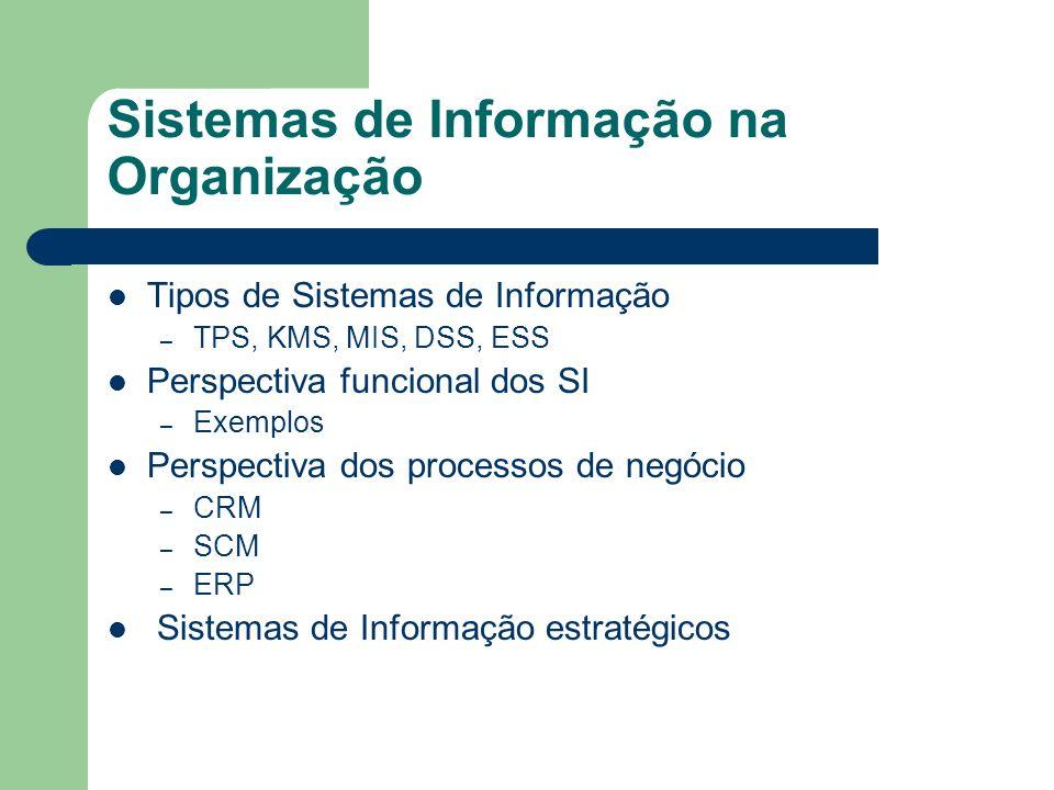 Sistemas de Informação na Organização Tipos de Sistemas de Informação – TPS, KMS, MIS, DSS, ESS Perspectiva funcional dos SI – Exemplos Perspectiva do
