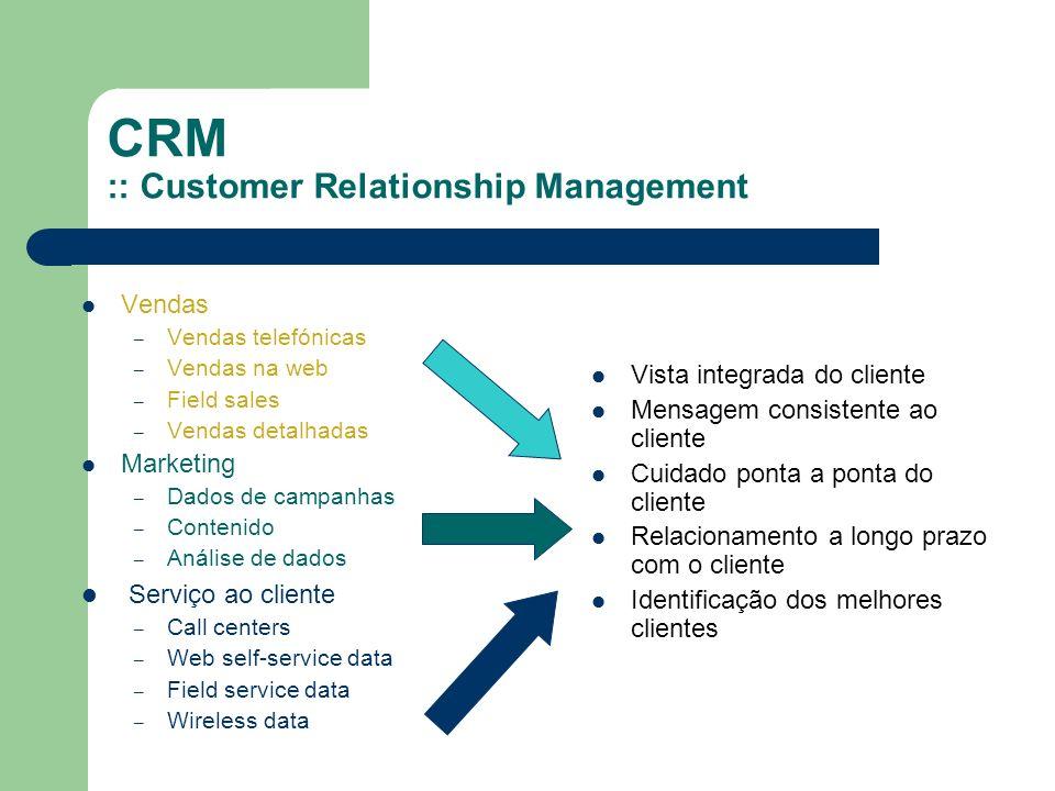 CRM :: Customer Relationship Management Vendas – Vendas telefónicas – Vendas na web – Field sales – Vendas detalhadas Marketing – Dados de campanhas –
