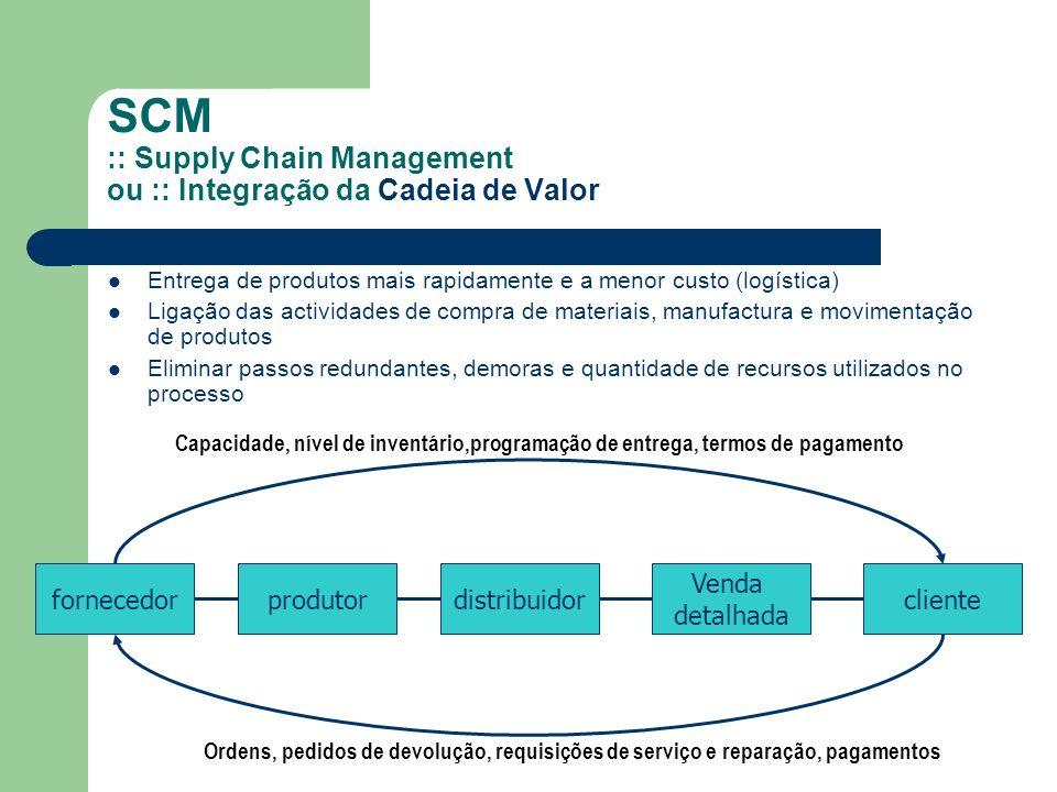SCM :: Supply Chain Management ou :: Integração da Cadeia de Valor Entrega de produtos mais rapidamente e a menor custo (logística) Ligação das activi
