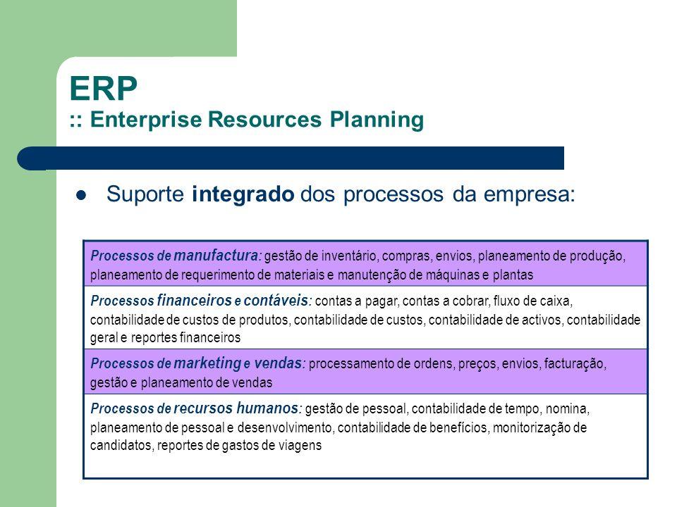 Suporte integrado dos processos da empresa: Processos de manufactura : gestão de inventário, compras, envios, planeamento de produção, planeamento de