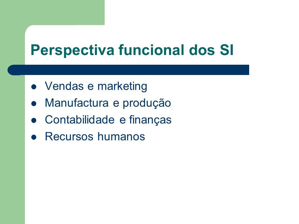 Perspectiva funcional dos SI Vendas e marketing Manufactura e produção Contabilidade e finanças Recursos humanos