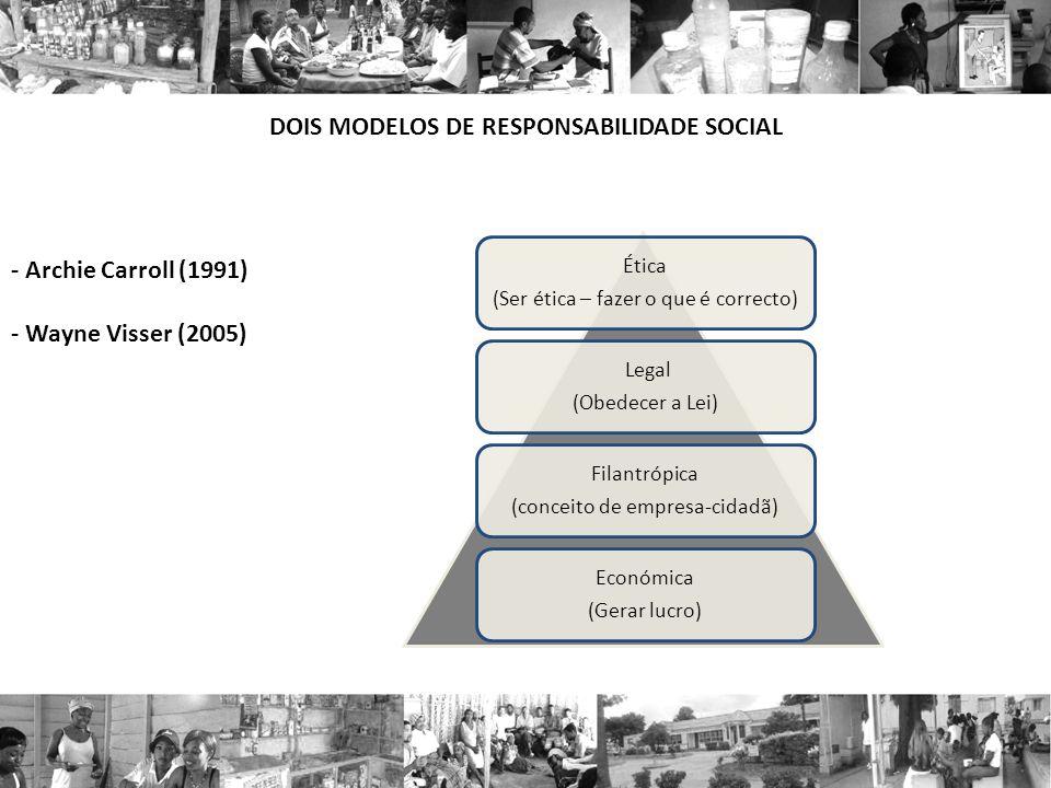 QUADRO DE COOPERAÇÃO - Quadro cooperação multidimensional; novo conceito de desenvolvimento, vários actores; - Sector privado e os actores clássicos: mudanças conceptuais; -Essência de interesse diferem (não é um actor com a principal função de gerar desenvolvimento) ; - Características estruturais e dinâmicas diferentes;