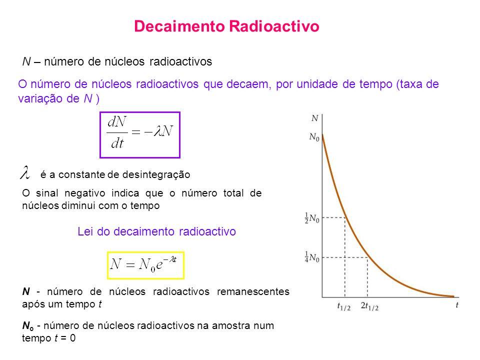 Decaimento Radioactivo O número de núcleos radioactivos que decaem, por unidade de tempo (taxa de variação de N ) N – número de núcleos radioactivos é