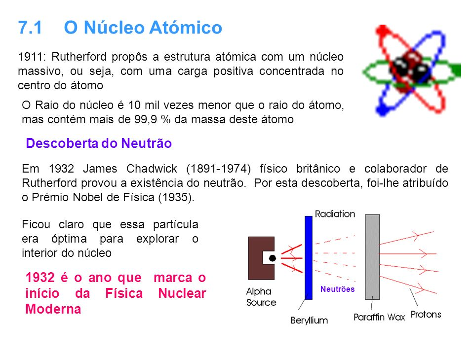 7.1 O Núcleo Atómico 1911: Rutherford propôs a estrutura atómica com um núcleo massivo, ou seja, com uma carga positiva concentrada no centro do átomo