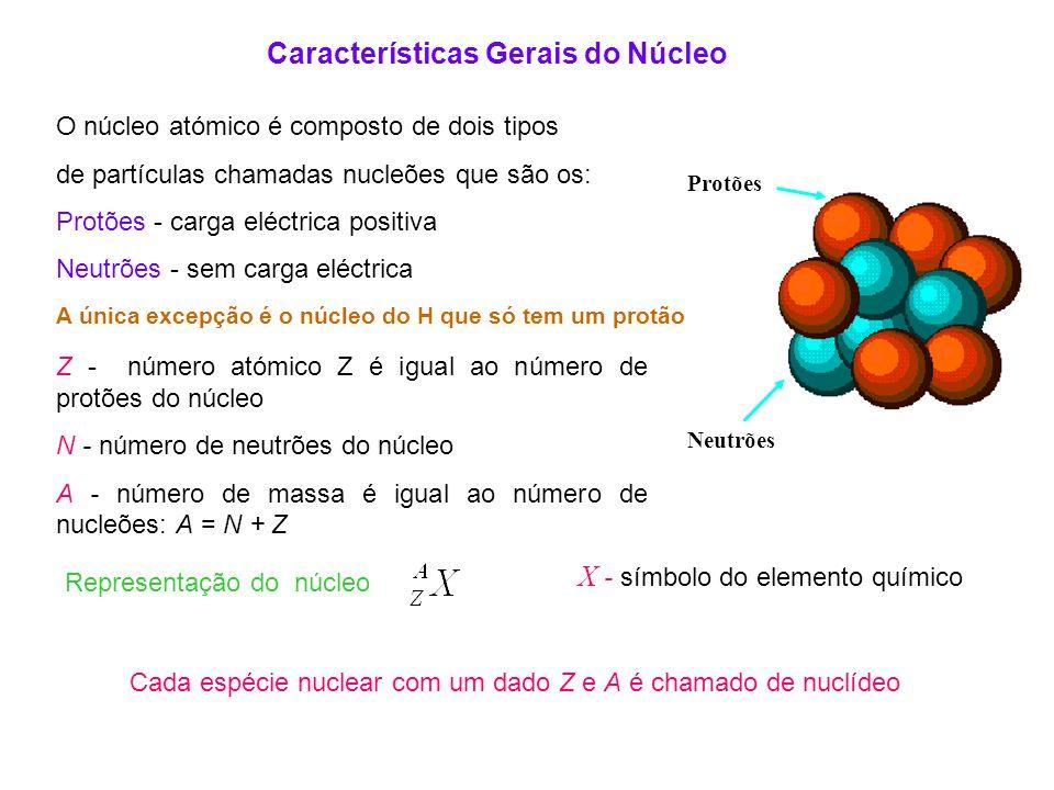 Isômeros - núcleos num estado excitado com um tempo de decaimento longo (estado isomérico) - núcleo não estável Isóbaros - núcleos associados a elementos diferentes da tabela periódica mas com iguais números de massa, A Exemplo: núcleos de berílio (Z = 4, N = 6, A=10), boro (Z = 5, N = 5, A=10) e carbono (Z = 6, N = 4, A=10 ) são núcleos isóbaros Isótonos - núcleos associados a elementos diferentes da tabela periódica mas com mesmo número de neutrões (mesmo N) Isótopos: núcleos associados ao mesmo elemento da tabela periódica (mesmo Z) Exemplo: Hidrogénio (Z=1), temos isótopos com N=0 (A=1), N=1 (deutério) (A=2) e N=2 (trítio) (A=3) HidrogénioDeutério Trítio