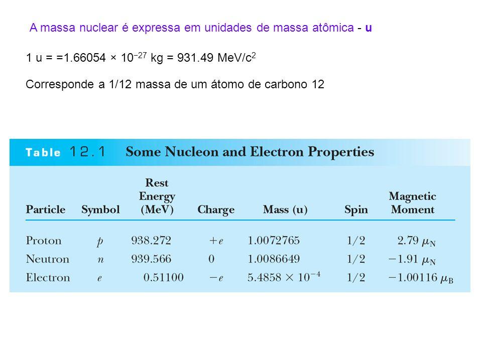A massa nuclear é expressa em unidades de massa atômica - u 1 u = =1.66054 × 1027 kg = 931.49 MeV/c 2 Corresponde a 1/12 massa de um átomo de carbono
