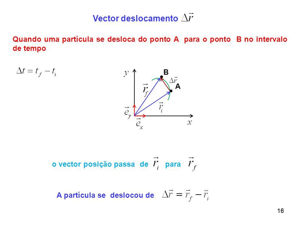 16 B Vector deslocamento Quando uma partícula se desloca do ponto A para o ponto B no intervalo de tempo o vector posição passa de para A partícula se