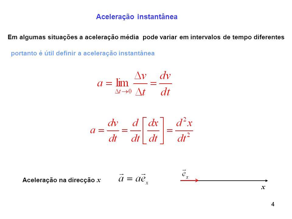 44 Aceleração instantânea Em algumas situações a aceleração média pode variar em intervalos de tempo diferentes portanto é útil definir a aceleração i