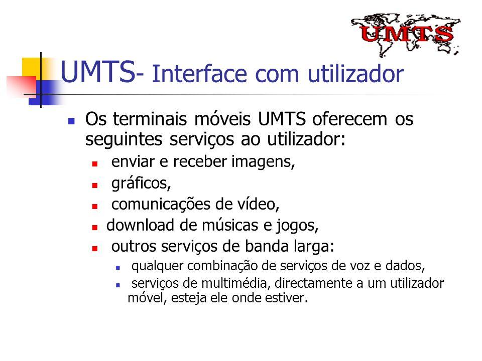 UMTS - Interface com utilizador Os terminais móveis UMTS oferecem os seguintes serviços ao utilizador: enviar e receber imagens, gráficos, comunicaçõe