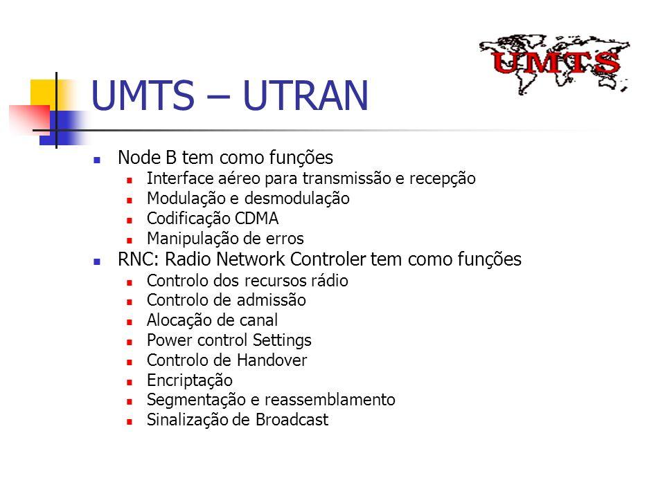 UMTS – UTRAN Node B tem como funções Interface aéreo para transmissão e recepção Modulação e desmodulação Codificação CDMA Manipulação de erros RNC: R
