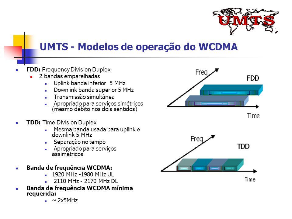 UMTS - Modelos de operação do WCDMA FDD: Frequency Division Duplex 2 bandas emparelhadas Uplink banda inferior 5 MHz Downlink banda superior 5 MHz Tra