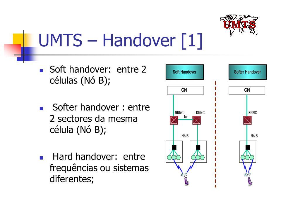 UMTS – Handover [1] Soft handover: entre 2 células (Nó B); Softer handover : entre 2 sectores da mesma célula (Nó B); Hard handover: entre frequências