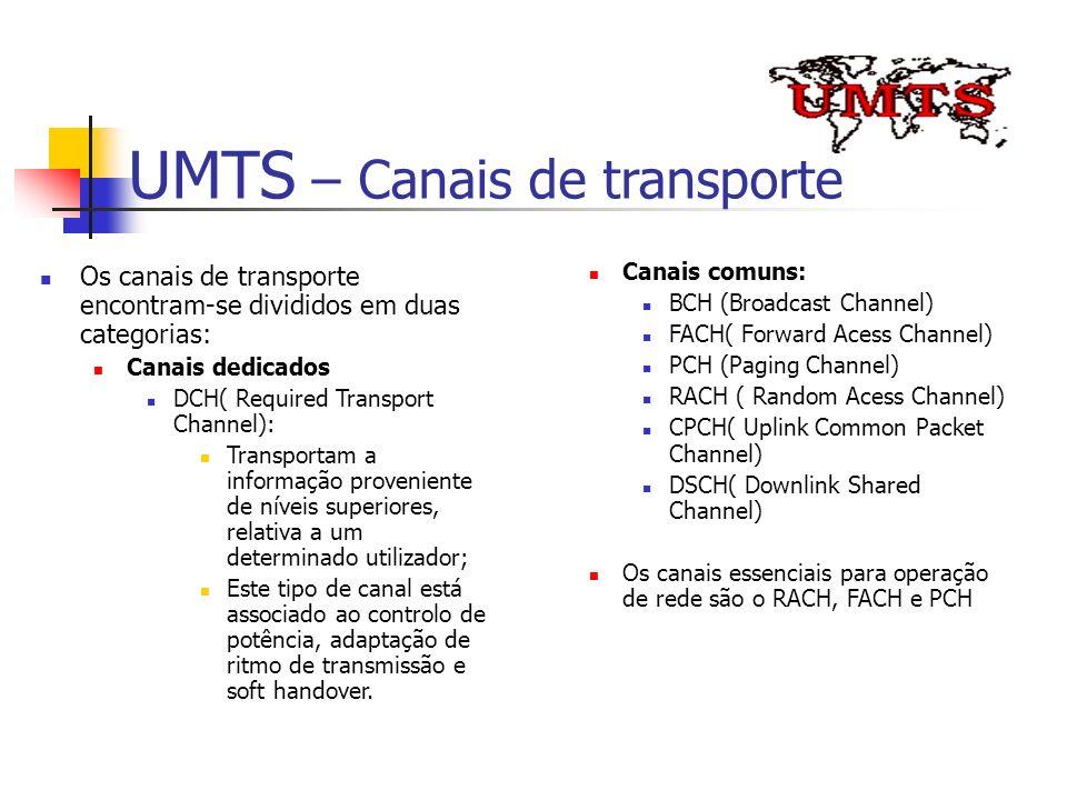 UMTS – Canais de transporte Os canais de transporte encontram-se divididos em duas categorias: Canais dedicados DCH( Required Transport Channel): Tran