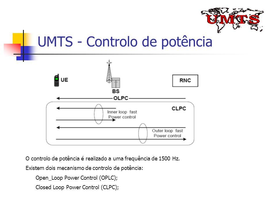 UMTS - Controlo de potência O controlo de potência é realizado a uma frequência de 1500 Hz. Existem dois mecanismo de controlo de potência: Open_Loop