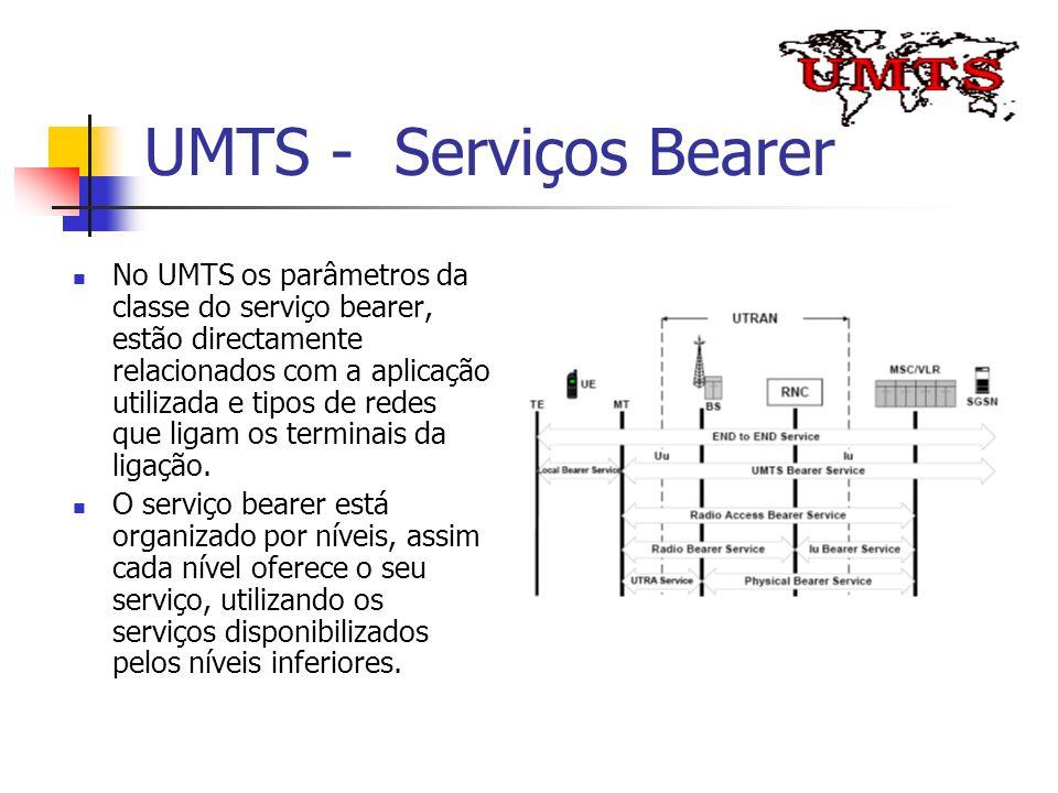 UMTS - Serviços Bearer No UMTS os parâmetros da classe do serviço bearer, estão directamente relacionados com a aplicação utilizada e tipos de redes q