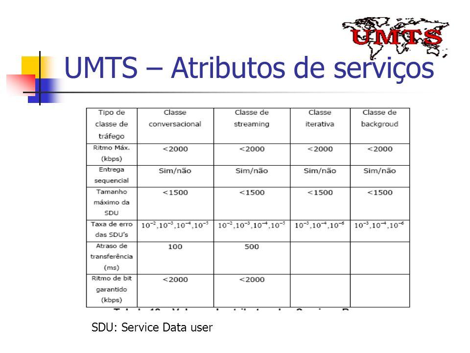 UMTS – Atributos de serviços SDU: Service Data user