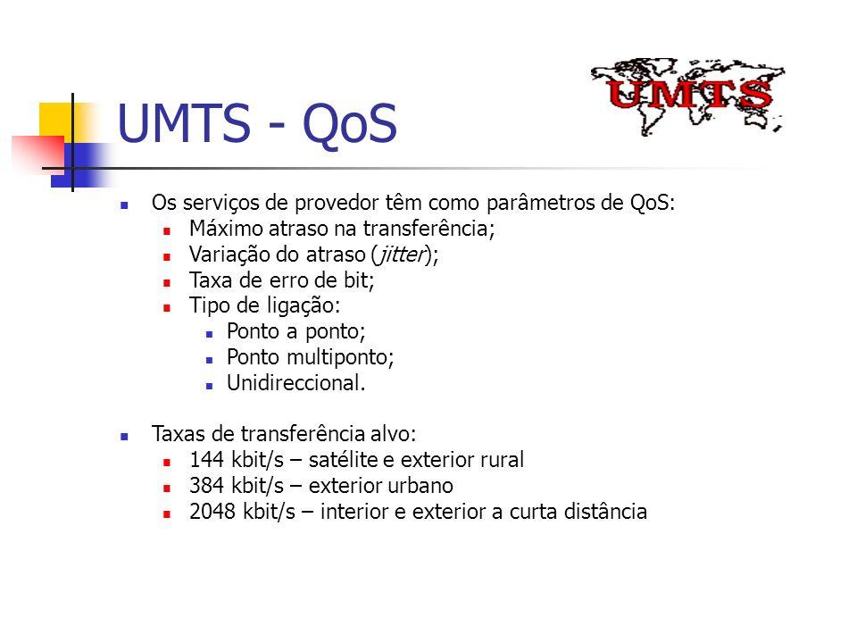 UMTS - QoS Os serviços de provedor têm como parâmetros de QoS: Máximo atraso na transferência; Variação do atraso (jitter); Taxa de erro de bit; Tipo