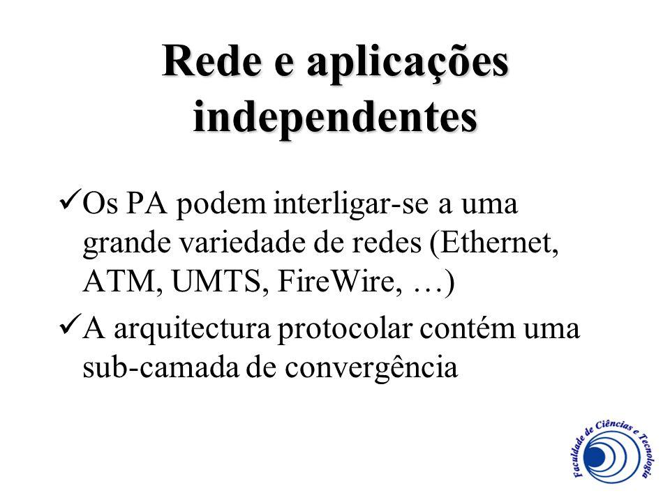 Rede e aplicações independentes Os PA podem interligar-se a uma grande variedade de redes (Ethernet, ATM, UMTS, FireWire, …) A arquitectura protocolar