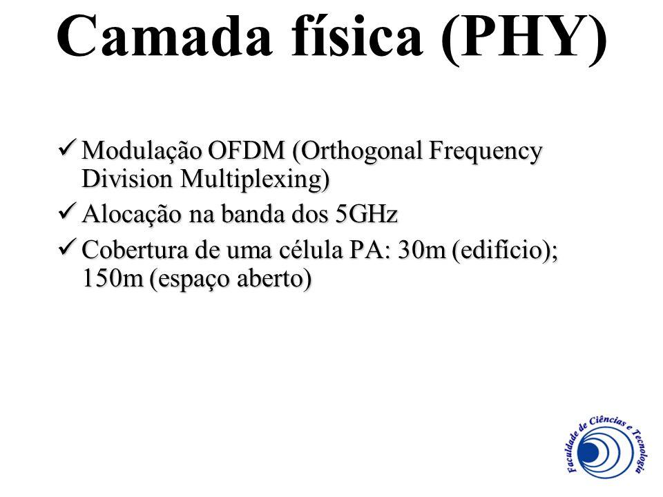 Camada física (PHY) Modulação OFDM (Orthogonal Frequency Division Multiplexing) Modulação OFDM (Orthogonal Frequency Division Multiplexing) Alocação n