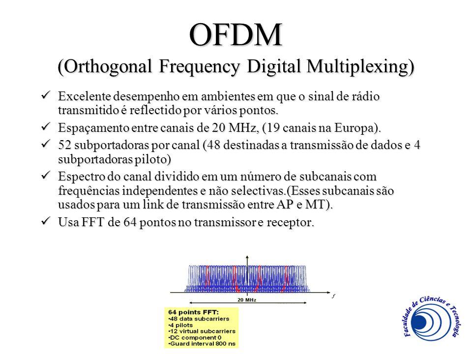 OFDM (Orthogonal Frequency Digital Multiplexing) Excelente desempenho em ambientes em que o sinal de rádio transmitido é reflectido por vários pontos.
