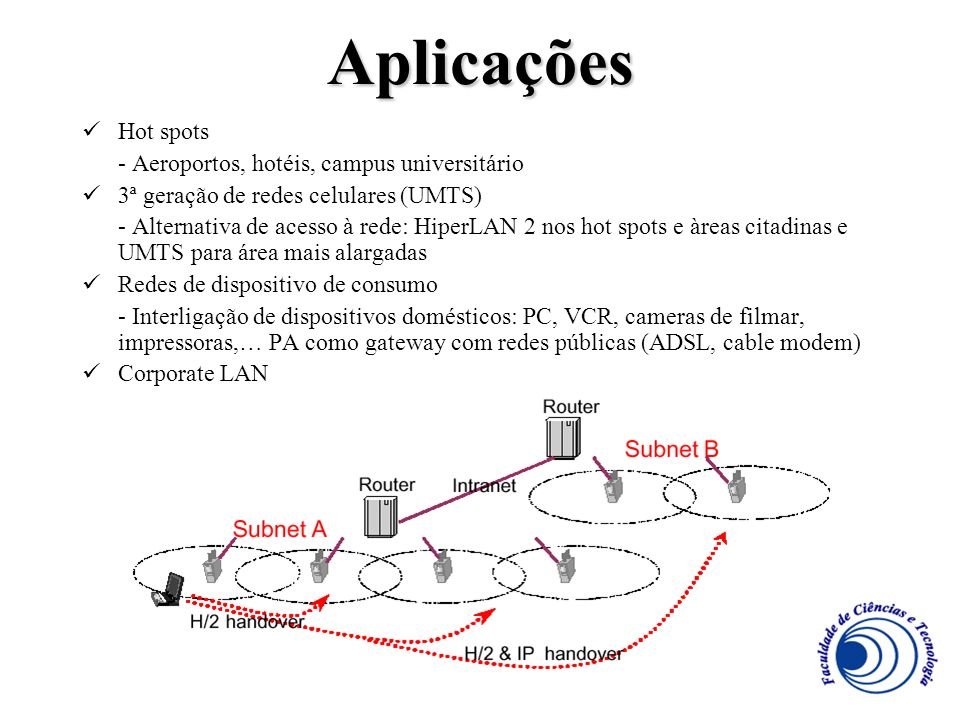 Aplicações Hot spots - Aeroportos, hotéis, campus universitário 3ª geração de redes celulares (UMTS) - Alternativa de acesso à rede: HiperLAN 2 nos ho