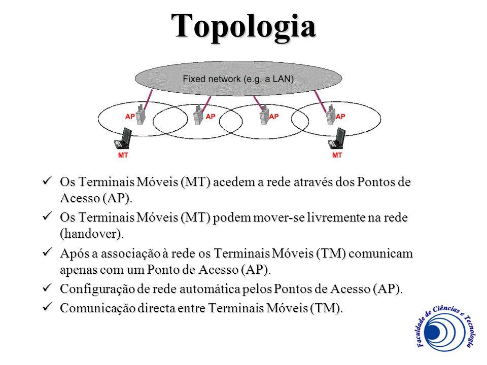 Topologia Os Terminais Móveis (MT) acedem a rede através dos Pontos de Acesso (AP). Os Terminais Móveis (MT) acedem a rede através dos Pontos de Acess