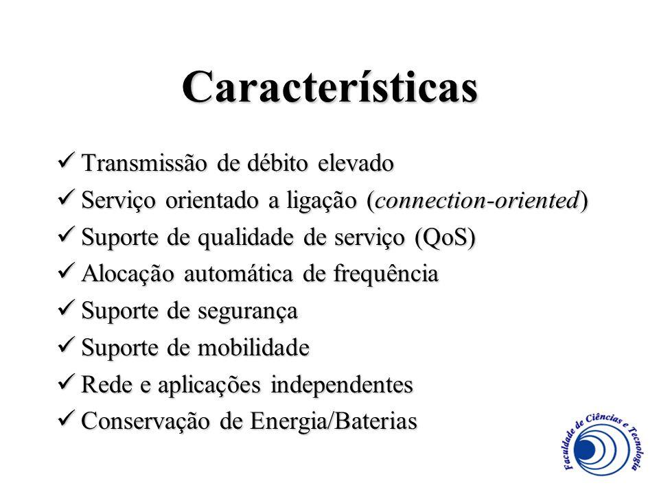 Características Transmissão de débito elevado Transmissão de débito elevado Serviço orientado a ligação (connection-oriented) Serviço orientado a liga